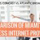 comparison of Miamis top business internet provider