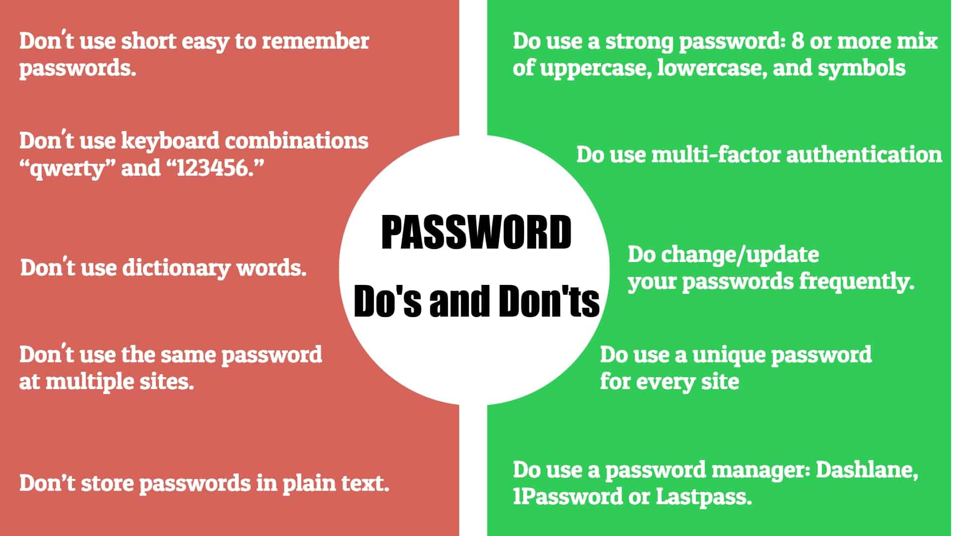 Password security dos and donts